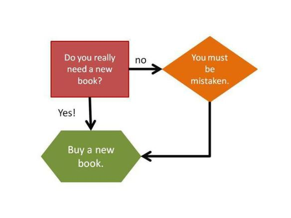 do-you-really-need-a-new-book