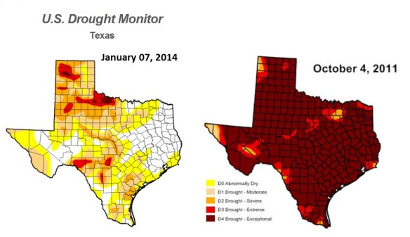 Better than we were in 2011, but still in drought conditions... Illustration: NWS/Lubbock.