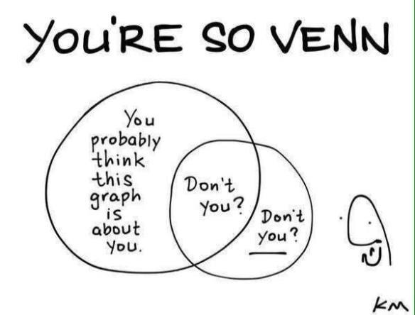 venn_diagrams